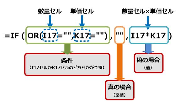 IF関数の書式