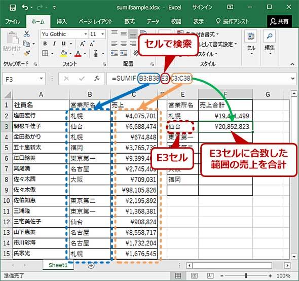 Excelの「SUMIF」関数で特定の条件に合うセルだけを集計する:Tech ...