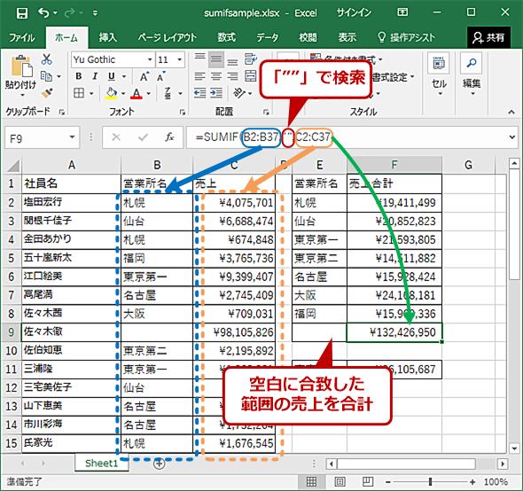 SUMIF関数で合計を計算する(4)