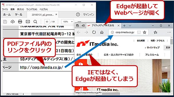 PDFファイル内のリンクをクリックする