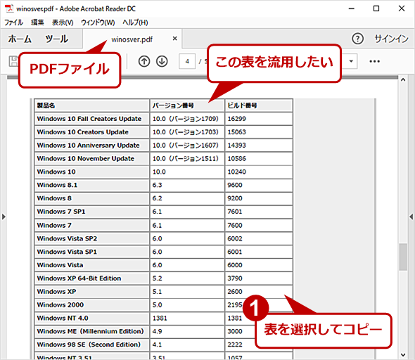 PDFファイルの表をWordにコピーする(1)