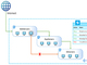 Microsoft、「Azure」の仮想ネットワークの「アプリケーションセキュリティグループ」(ASG)機能を正式リリース