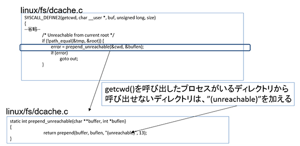 OSS脆弱性ウォッチ(4):libcのRealpathバッファーアンダー