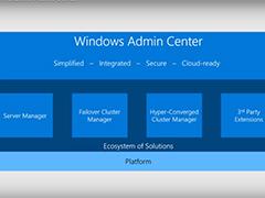 "Microsoft、GUI管理ツール「Project ""Honolulu""」を「Windows Admin"