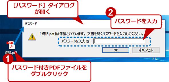 パスワード付きPDFファイルを開く(1)