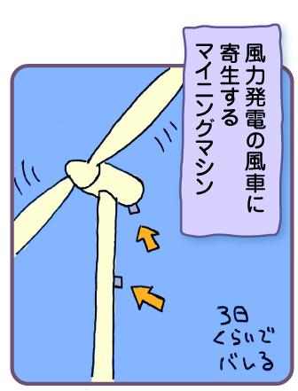 風力発電の風車に寄生するマイニングマシン