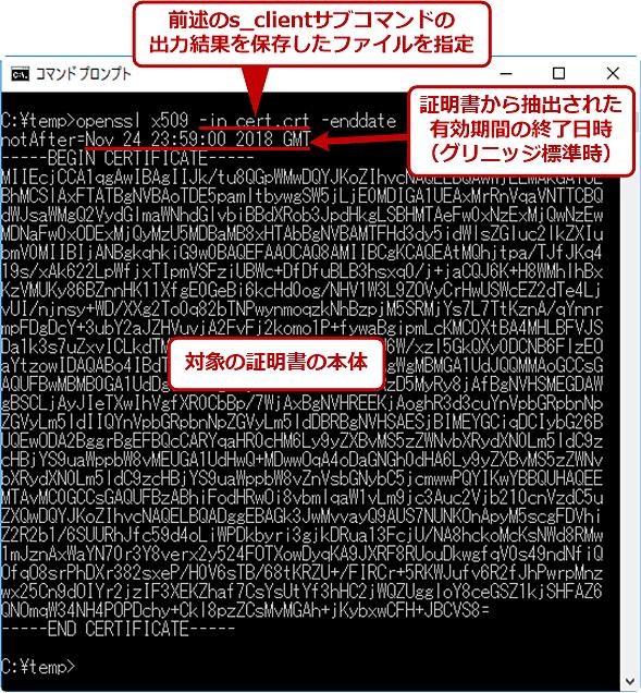OpenSSLのx509サブコマンドの実行例(-enddateオプション)