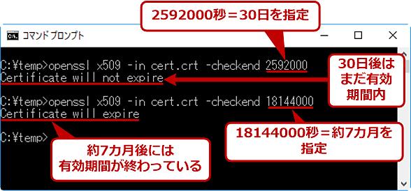 OpenSSLのx509サブコマンドの実行例(-checkendオプション)