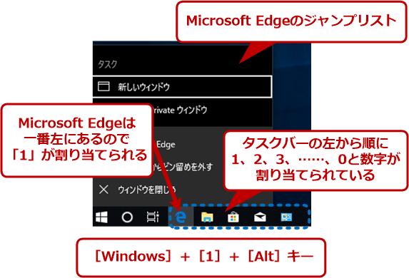 [Windows]+[<数字>]+{Alt]キーで開くジャンプリスト