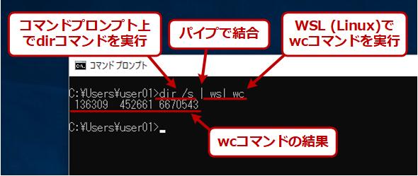 dirコマンドの出力をwcコマンドでカウントしている例