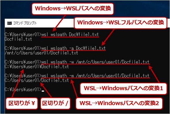 wslpathによるWindowsとWSLのパスの変換例