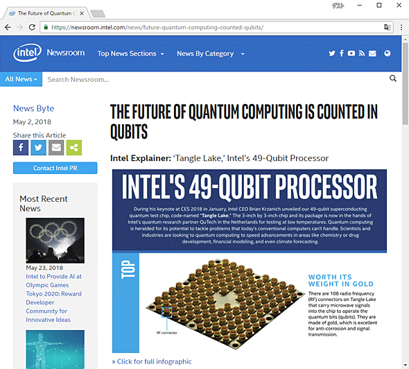Intelのプレスリリース「The Future of Quantum Computing is Counted in Qubits」