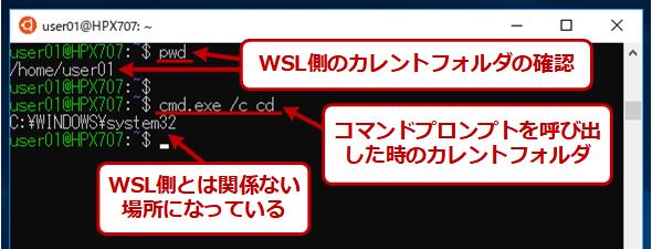 Windowsコマンドの起動パス