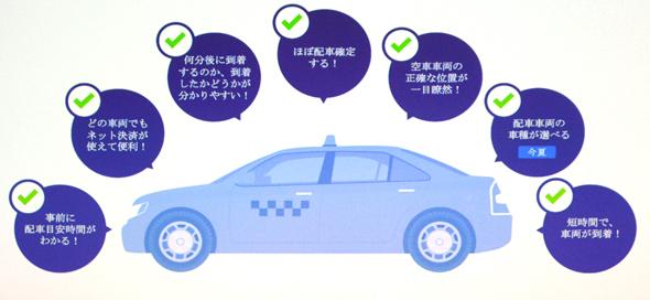 タクシー配車アプリタクベルが実現すること