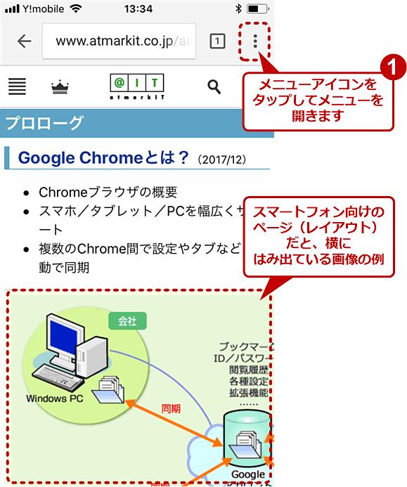 デスクトップ(PC)向けWebページを表示する(1/3)