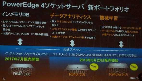 PowerEdge 4ソケットサーバ