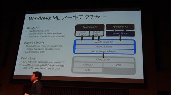 図2 次のWindows 10には、機械学習用のAPIなどが搭載される予定だという