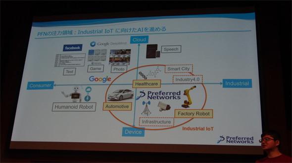 図7 同社の注力領域は、Automotive、Healthcare、Factory Robotだという