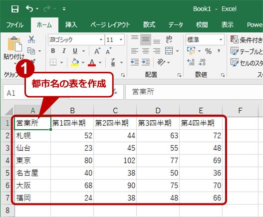 Bingマップ上にグラフを挿入する(1)