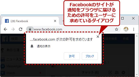 通知の許可を求めるダイアログの例(Facebook)