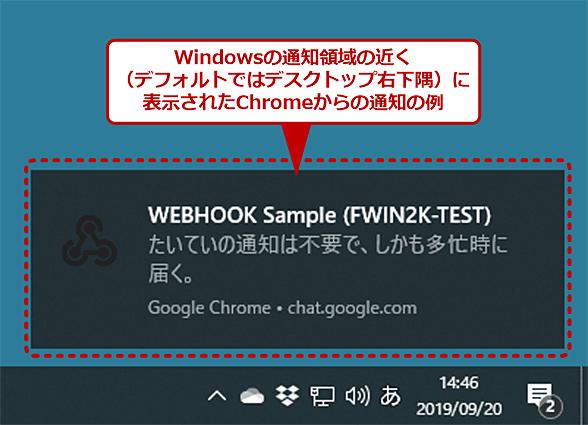 デスクトップに届いた通知の例(Google Chat)