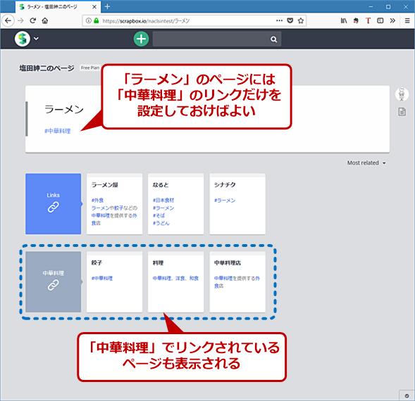 リンクの作成法(1)