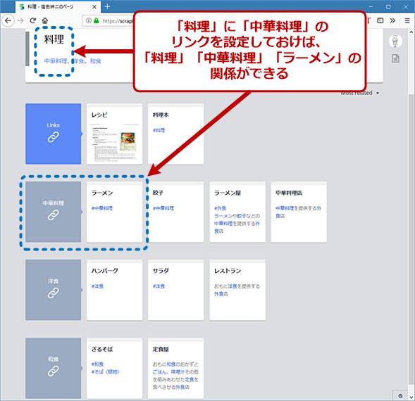 リンクの作成法(2)