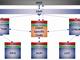 Microsoft、Windowsドライバ開発者向けのオープンソースフレームワーク「Driver Module Framework(DMF)」を公開