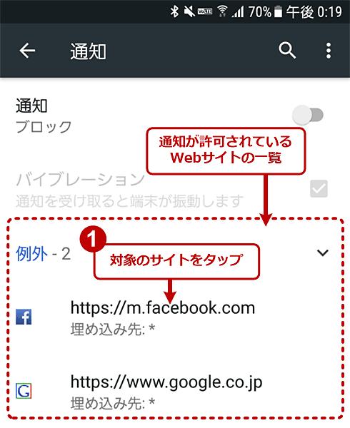 いったん許可したサイトからの通知をブロックする(1/3)