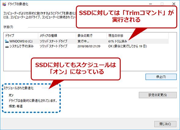 SSDを最適化する