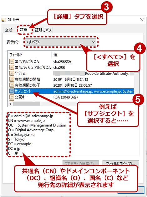Windows OS版ChromeでHTTPSサイトのSSLサーバ証明書を確認する(2/2)