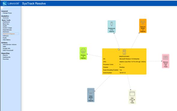 システムへ接続するデバイスをグラフィカルに表示する「Hardware Diagram」