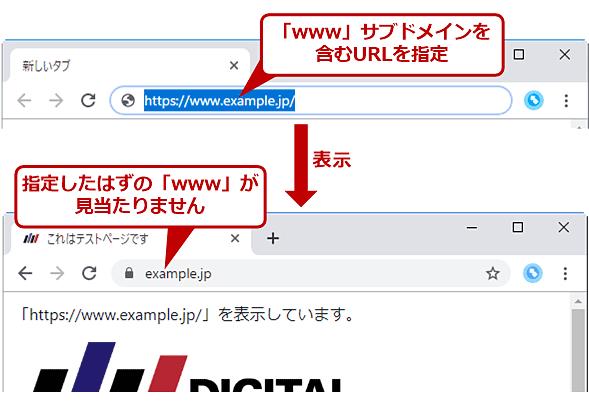 アドレスバー(オムニボックス)で「www」サブドメインが省略され、表示されない例