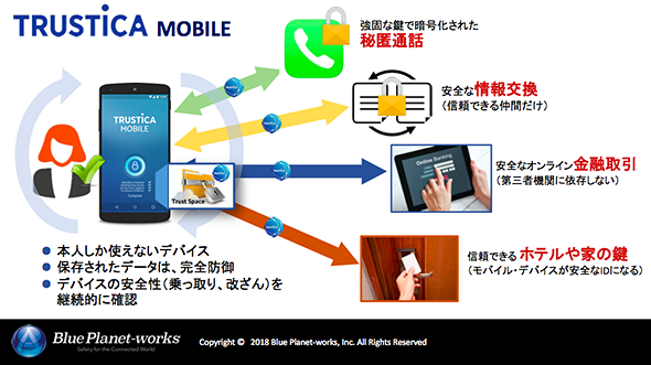 「TRUSTICA Mobile」の概要(出典:Blue Planet-Works)
