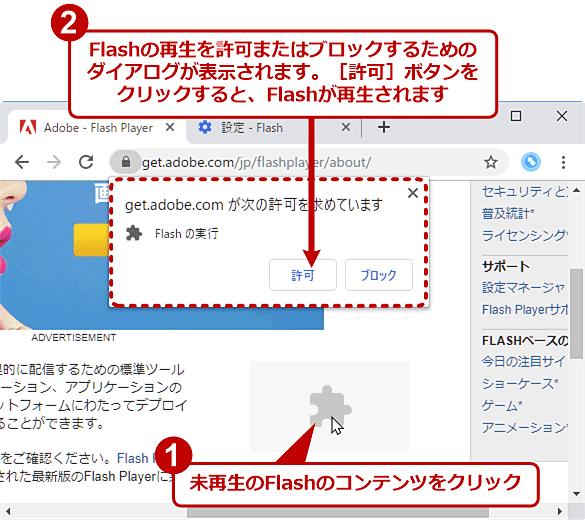 Flashの再生を許可するダイアログ