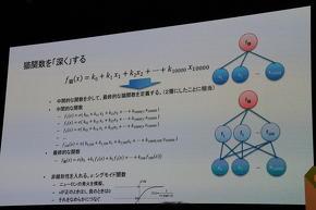 猫関数について説明するスライド