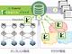 ネットワーク構成の可視化ツール、ハイブリッドクラウド環境も対象に