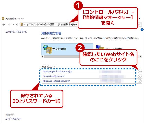 IDとパスワードを確認する(1)