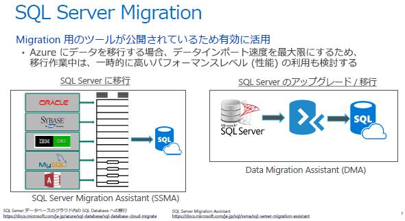 SQL Server 2019、最新情報からマイグレーションまで徹底解説:<SQL