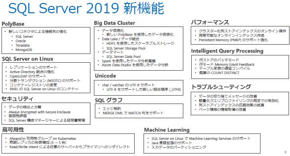 sql server 2019 最新情報からマイグレーションまで徹底解説 sql