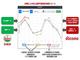 AIでリアルタイムに売上を予測 待ち時間の短縮や来店客の急増にも対応——サイゼリヤとNTTドコモが実証実験へ