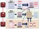 本日のシステムは異常なし? センサーの時系列データから異常を判別——NEC、インフラ施設の運用監視向けAI技術を開発