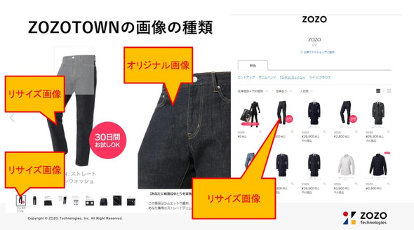ZOZOTOWNにおけるオリジナル画像とリサイズ画像の例