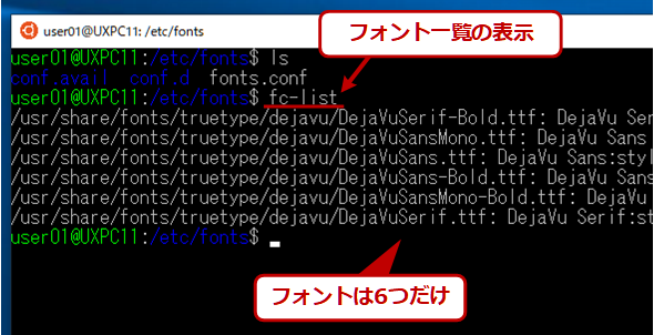 Ubuntuの初期フォントセット
