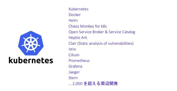 Kubernetesには2000を超える関連サービスがあるという