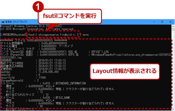 予約領域に属するファイルのLayout情報
