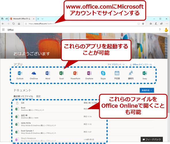 Office Onlineの起動画面
