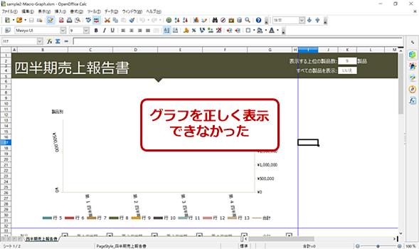 OpenOfficeのSample2の画面