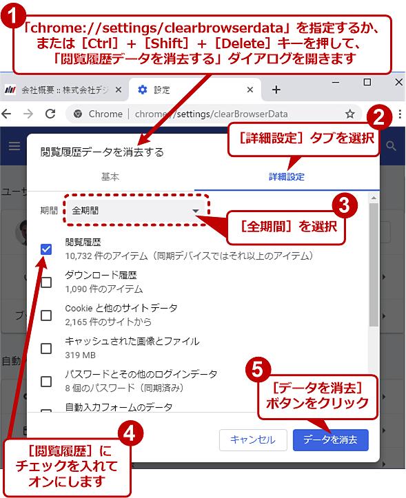 Chromeで全ての閲覧履歴を削除する