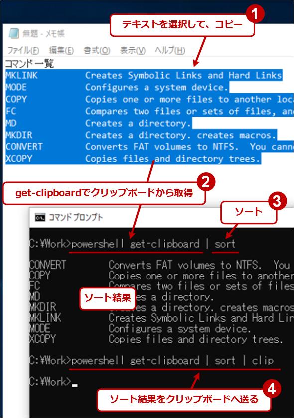 クリップボードからデータを取得して処理する例